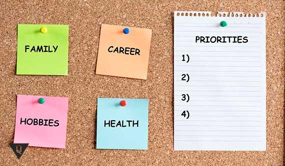 список приоритетов