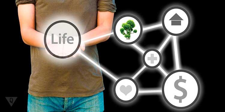 составляющие современной жизни человека