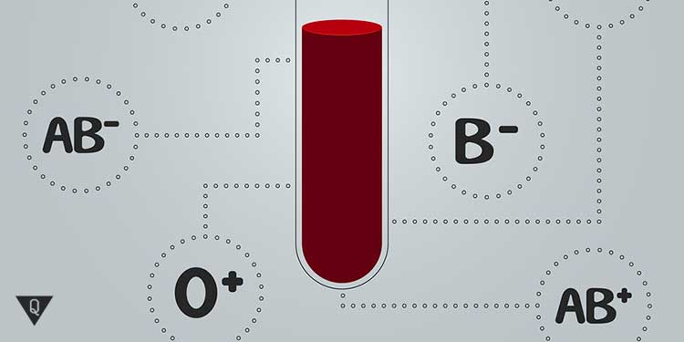 колбочка с кровью а вокруг надписи с резус фактором