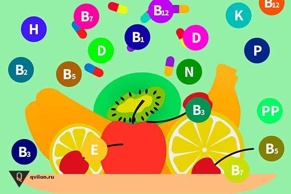 рисунок фруктов и витаминов