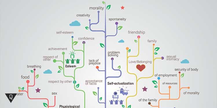 интеллектуальная карта в виде дерева