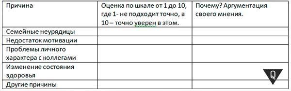 таблица для метода кейсов