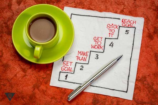 План и чашка чая